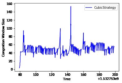cubic_low_bdp