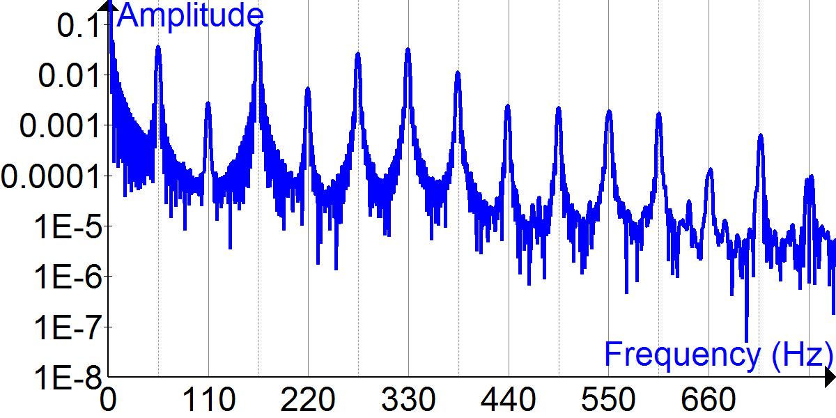 fourier_audio