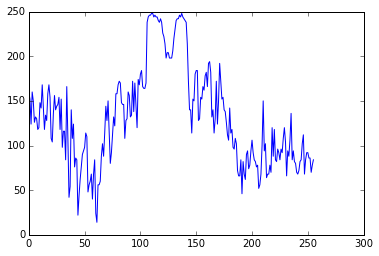 pixel_graph
