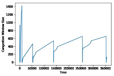 tahoe_graph